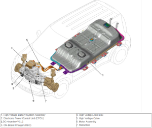 Diagram of Soul EV drivetrain from service manual.